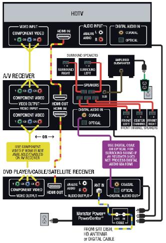 av receiver wiring diagram speaker for 2006 chevy silverado