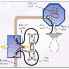 Electricity Wiring Diagrams Sample Phone Tree Diagram A 2-way Switch