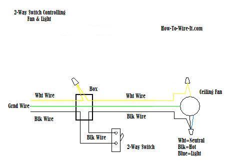 wire a ceiling fan