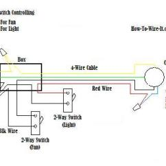 Hunter Ceiling Fans Wiring Diagram Ford Focus 2001 Wire A Fan