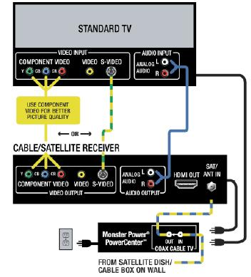 regular tv diagram
