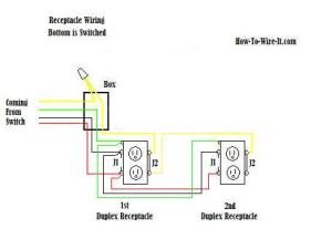 Replacerazor Receptacle Gfci ~ why how diagram