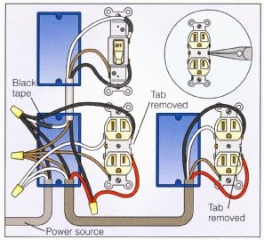light switch outlet wiring diagram 2000 chevy blazer engine wire an switched outlets