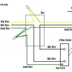 Wiring Connection Diagram Global Wind Belts A 2 Way Switch Ground