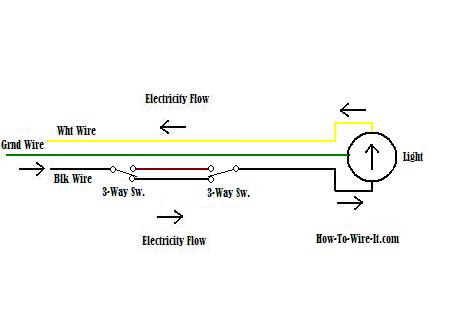 simple 3 way switch wiring diagram 94 4l60e a flow chart