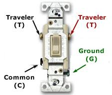 3 way switch diagram power at light uk caravan trailer plug wiring a terminals