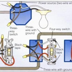 Electrical Wiring Diagram Light Switch Trailer 4 Wire All Data A Way Brake