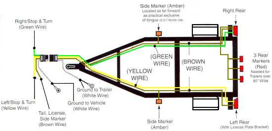 4 way circuit wiring diagram 2006 international dt466 engine wire trailer kit diagrams schematic a auxiliary light plug