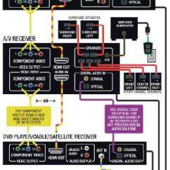 Intex Home Theatre Wiring Diagram 5 Function Led Tailgate Light Bar For Surround Sound System Schematic ~ Odicis