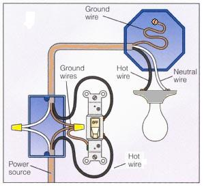light switch wire diagram tvs fiero wiring a 2 way basic