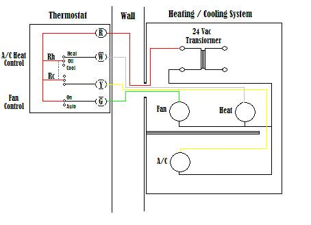 janitrol thermostat wiring diagram metra harness toyota a for heat and ac great installation of wire rh how to it com hpt18 60