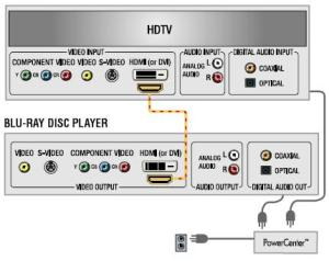 Bluray disc player Diagram