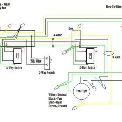 Three Way Switch Wiring Diagrams One Light Nissan X Trail Audio Diagram Wire A Ceiling Fan 3