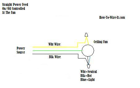 ceiling fan wiring diagram switch volvo semi truck wire a no