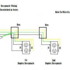 Double Outlet Wiring Diagram Ford Laser Stereo 110v Receptacle Hub110v Plug Online A