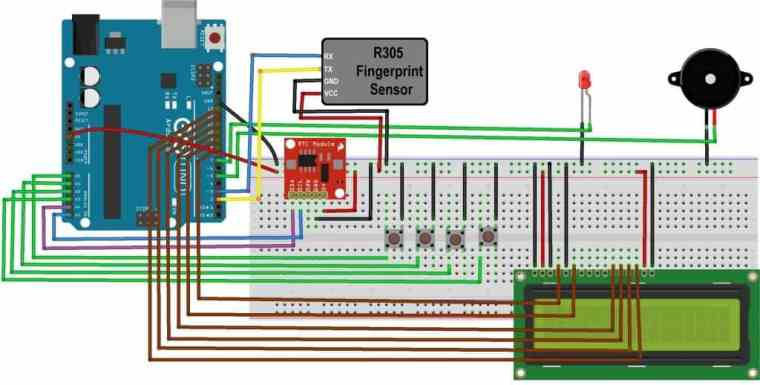 Fingerprint Sensor Based Biometric Attendance System using Arduino