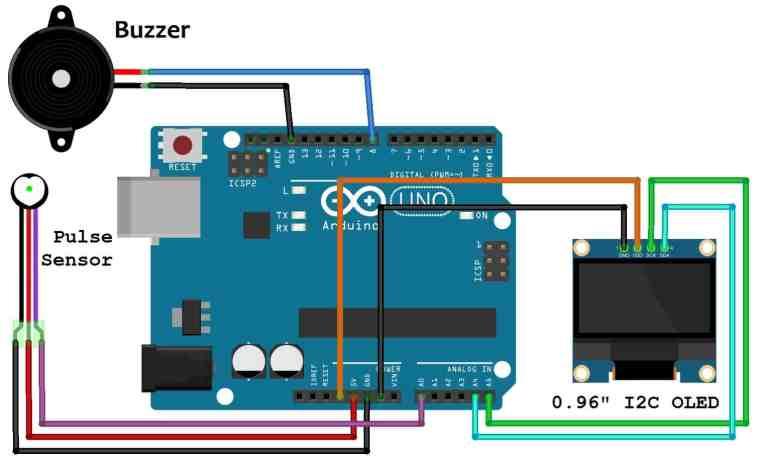 ECG Display using Pulse Sensor with OLED & Arduino