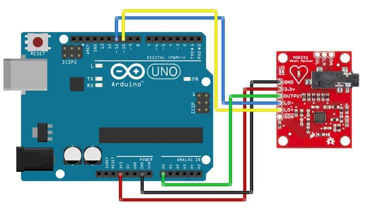 Circuit DiagramConnection between Arduino and ECG Sensor AD8232