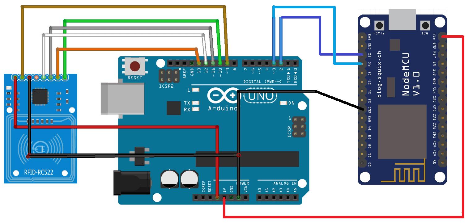 IoT Based RFID Attendance System Using Arduino ESP8266