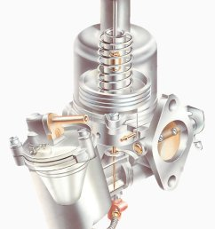 how variable jet carburettors work [ 902 x 1183 Pixel ]