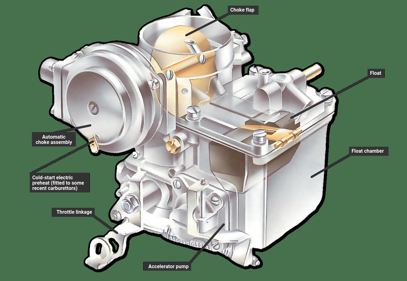 hight resolution of carburetor fuel system diagram