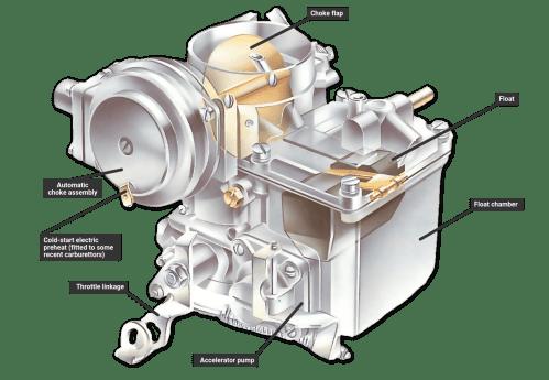 small resolution of carburetor fuel system diagram