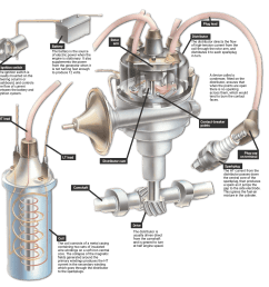 car engine distributor diagram [ 1361 x 1388 Pixel ]