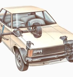 how car suspension works [ 1237 x 958 Pixel ]