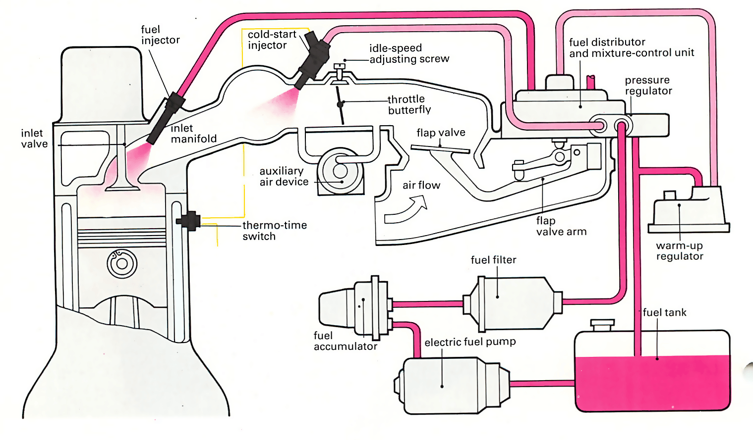 hight resolution of fuel injector engine diagram