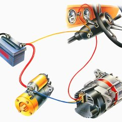 Perkins 12v Alternator Wiring Diagram Kidney Function Troubleshooting The Ignition Warning Light How A Car Works