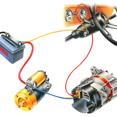 Basic Auto Ignition Wiring Diagram 2 Switch Light Library