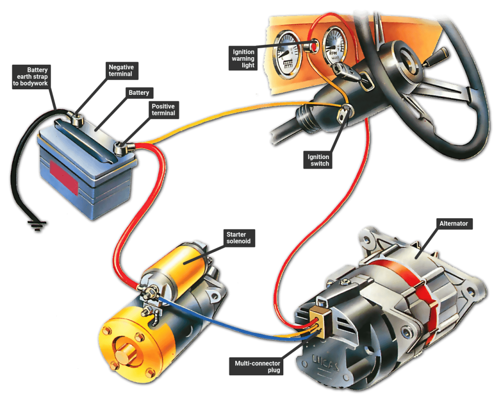 medium resolution of alternator charging system wiring diagram