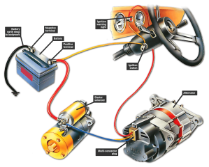 Troubleshooting the ignition warning light | How a Car Works