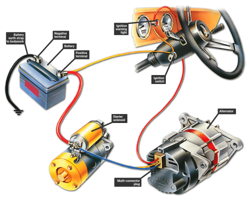 small resolution of alternator charging system wiring diagram