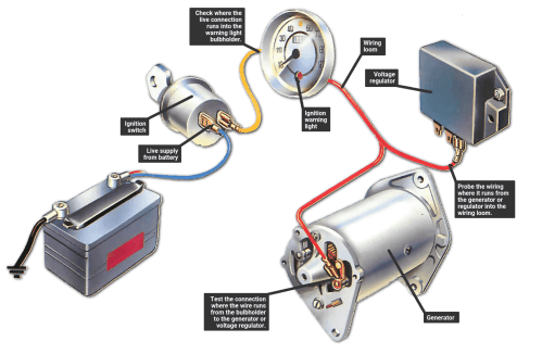 small resolution of generator light wiring