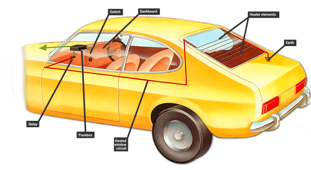 medium resolution of fixing a heated rear window how a car works