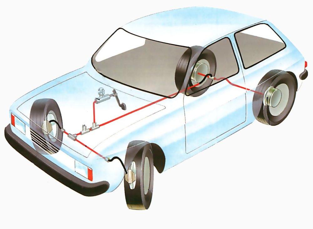 medium resolution of fitting new metal brake pipes