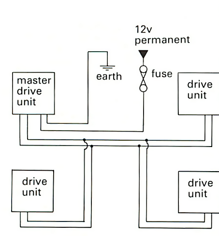 installing central locking  how a car works