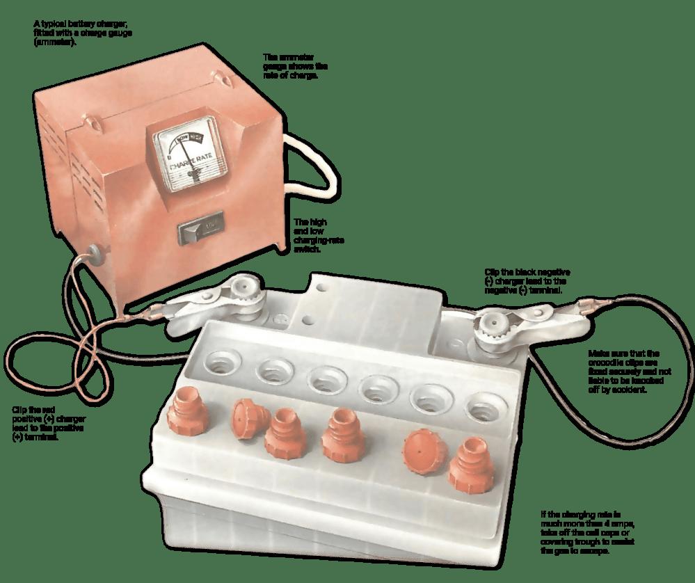medium resolution of ammeter wiring car