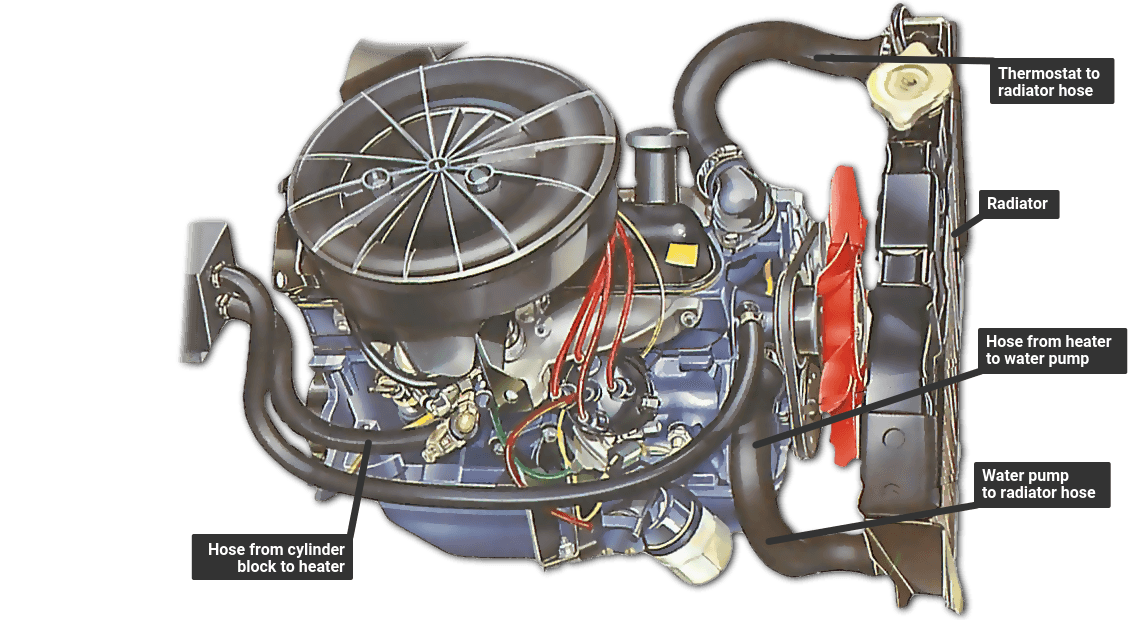 discovery 2 trailer wiring diagram dfd 0 level example engine block heater cap, engine, free image for user manual download