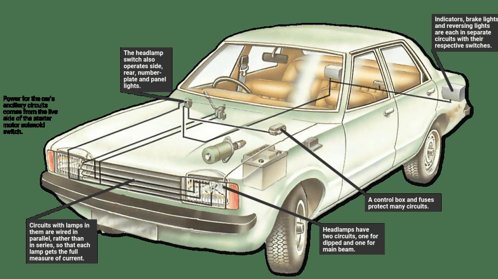 medium resolution of a typical car lighting circuit car fog lights wiring diagram car lights diagram