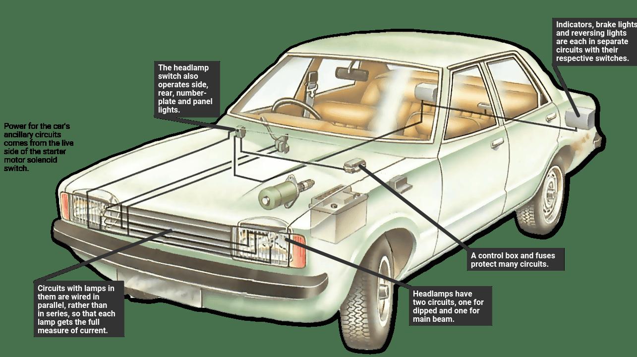 hight resolution of a typical car lighting circuit car fog lights wiring diagram car lights diagram