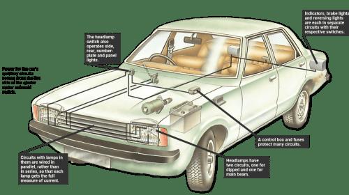 small resolution of a typical car lighting circuit car fog lights wiring diagram car lights diagram