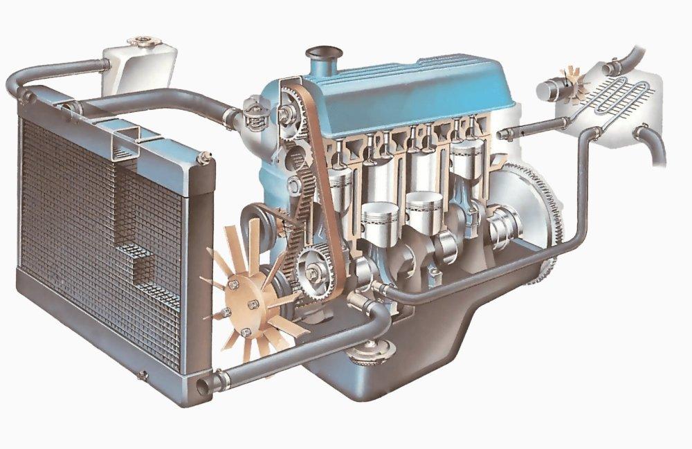 medium resolution of car engine cooling system diagram