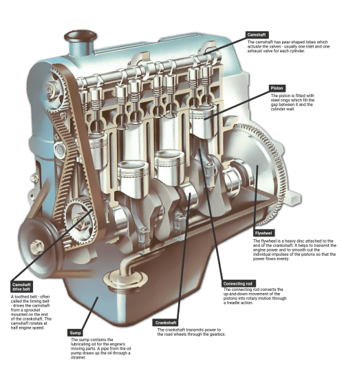 small resolution of mobile auto engine part diagram