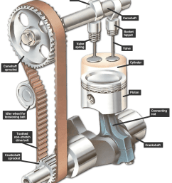 how an engine work diagram [ 895 x 1034 Pixel ]