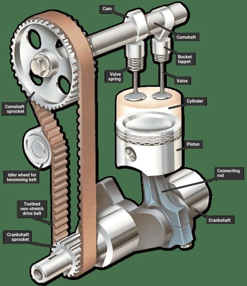 small resolution of small ga engine diagram