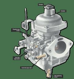 zenith carburetor diagram [ 1022 x 1109 Pixel ]