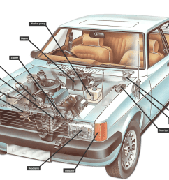 how car electrical systems work how a car works rh howacarworks com car aircon electrical wiring [ 1644 x 1228 Pixel ]