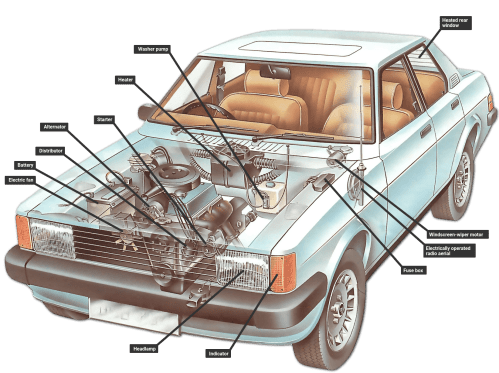 small resolution of how car electrical systems work how a car works car electrical wiring near me car electrical wiring source basic automotive electrical wiring diagram